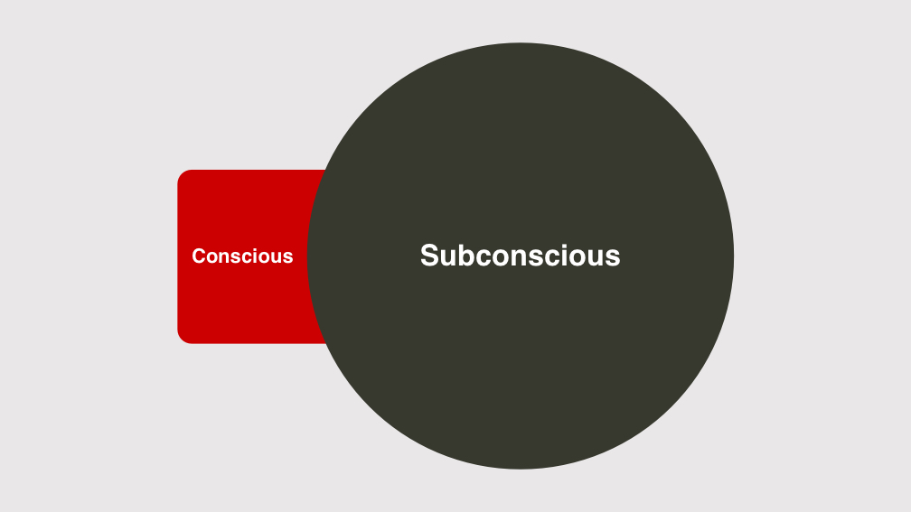 The Trouble With The Subconscious Mind